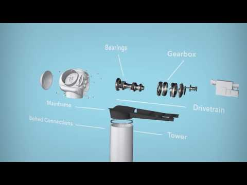 DNV GL: Turbine Engineering Support expertise