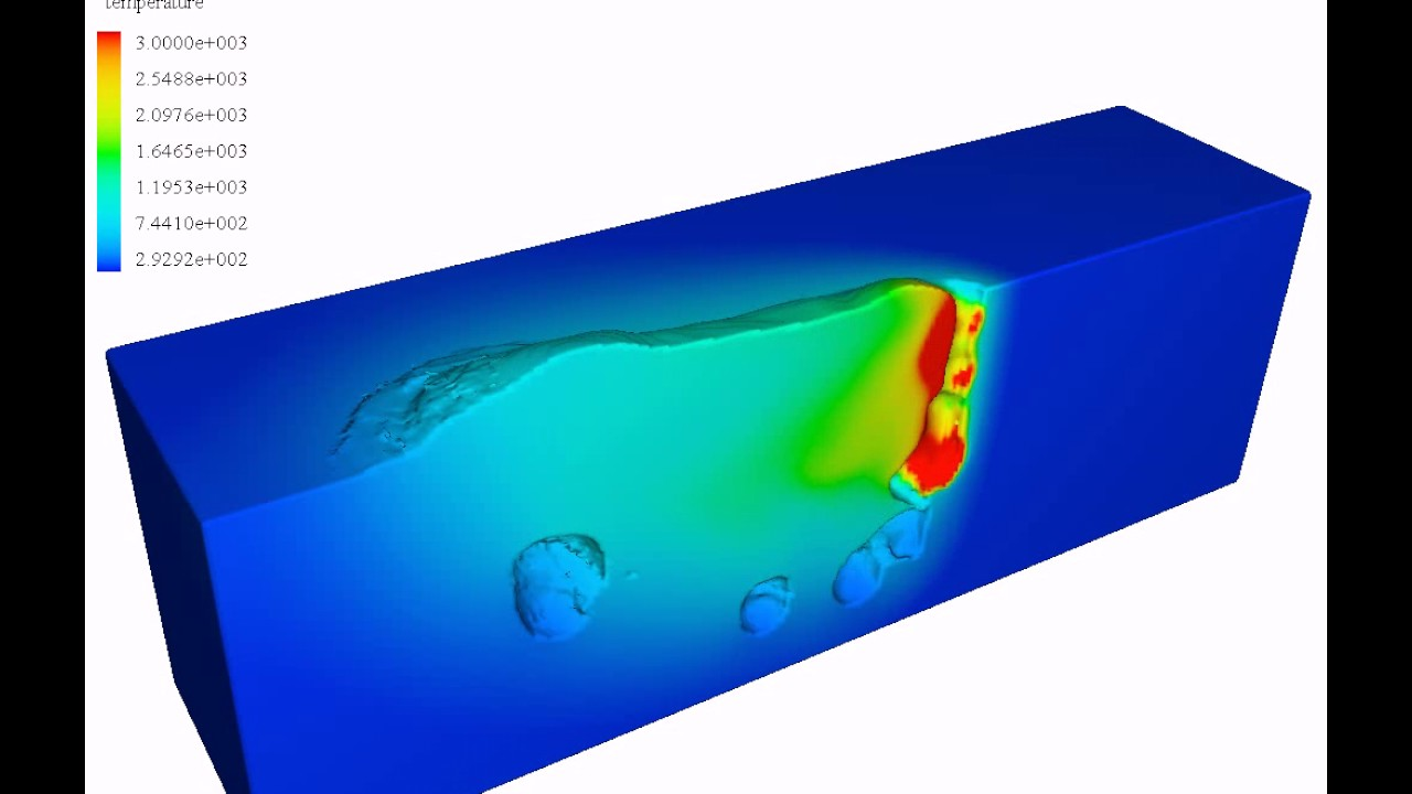 simulation of weld pool dynamics in The computational fluid dynamics (cfd) is an effective tool to visualize the temperature distribution and fluid flow patterns in the molten pool, thus to get a better understanding about the gmaw.