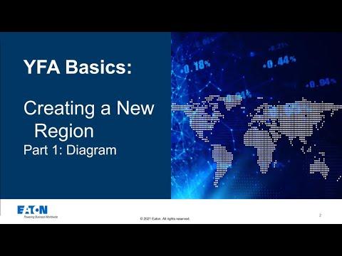 YFA Basics: Creating a new region - Part 1, Diagram