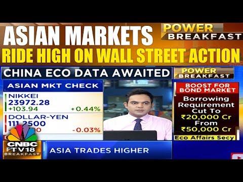 Asian Markets Ride High On Wall Street Action | Power Breakfast | CNBC TV18