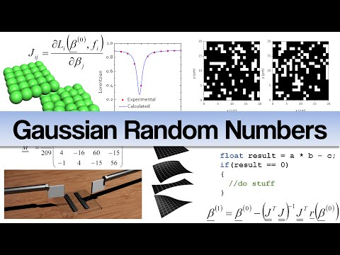 Generating Gaussian-Distributed Random Numbers