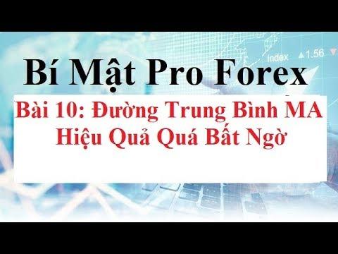Bí mật Pro Forex Bài 10 - Hướng dẫn sử dụng đường trung bình động MA hiệu quả. Công cụ SMA, EMA