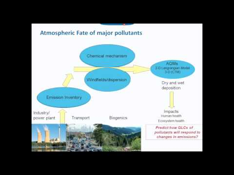 Webinar: Assessing atmospheric emissions from amine-based CO2 post-combustion capture processes