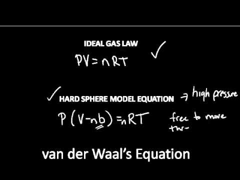Ideal vs Non Ideal Gas Behavior