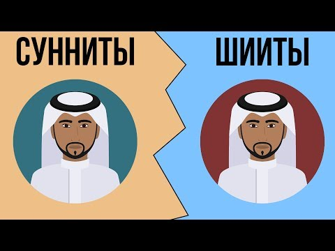 Как отличить шиита от суннита