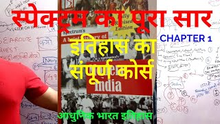 spectrum modern history lecture summary in hindi