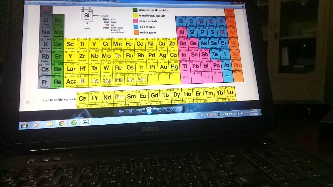 Bài ca hóa trị xưa và nay đầy đủ của môn hoá học dành cho các bạn học sinh cấp 2 và cấp 3.
