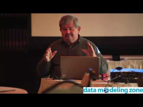 Taxonomies and Ontologies by Bill Inmon - Recap from Data Modeling Zone 2016