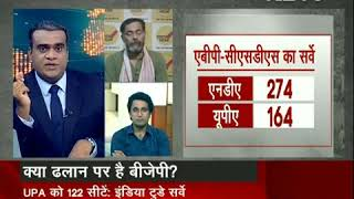 Pradeep Bhandari Exposing Yogender Yadav lies on 2019 election prediction ?