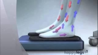 Moverte Happy Legs