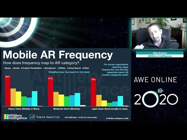 Mobile AR: How Do Consumers Really Feel?