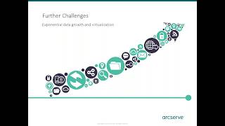 Arcserve 360° Data Protection & Recovery