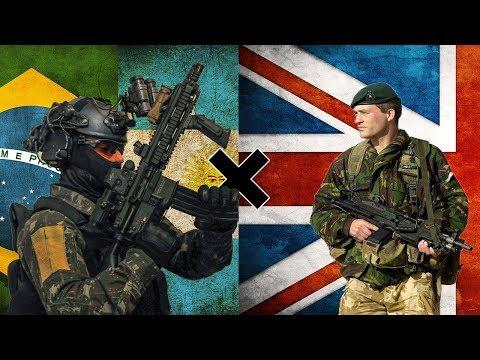 Brasil e Argentina x Reino Unido - Comparação Militar