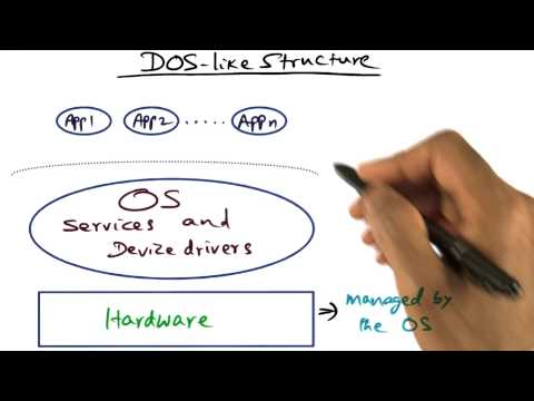 DOS-like Structure - Georgia Tech - Advanced Operating Systems