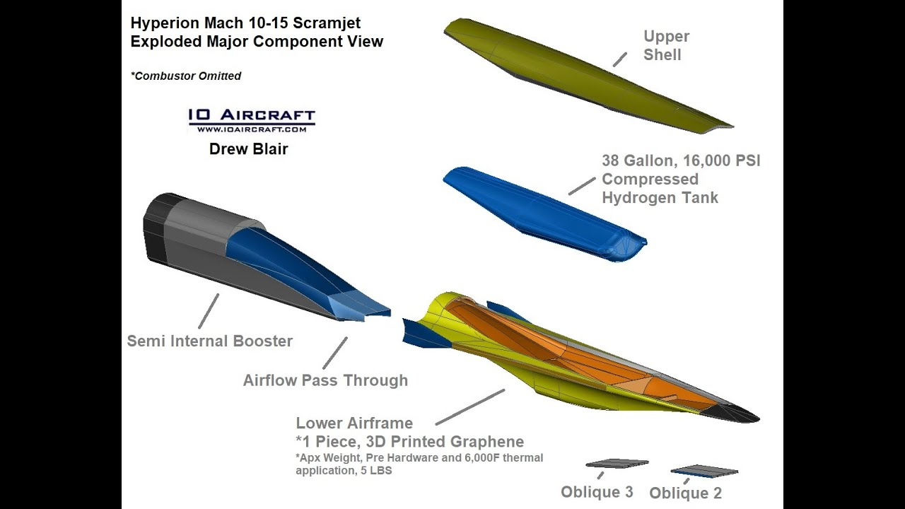 Hyperion, Hypersonic Mach 15 Scramjet Missile - ARRW, HAWC, Air Launched  Rapid Response Weapon