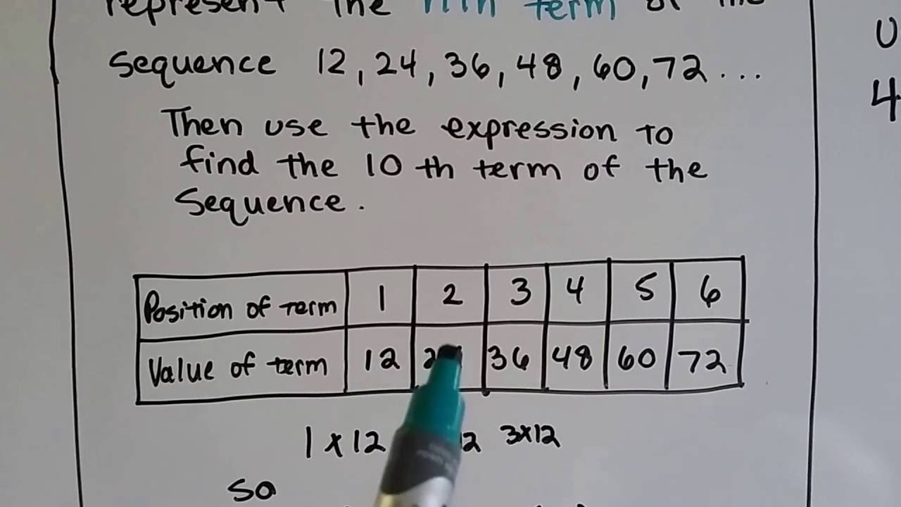 Grade 6 Math 10 7 Patterns And Sequences
