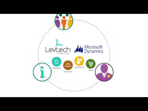 Levtech Consulting - Corporate Video