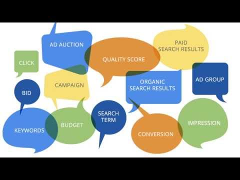 Learn The ABCs of AdWords