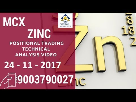 MCX ZINC POSITION TRADING TECHNICAL ANALYSIS NOV 24 2017 IN TAMIL