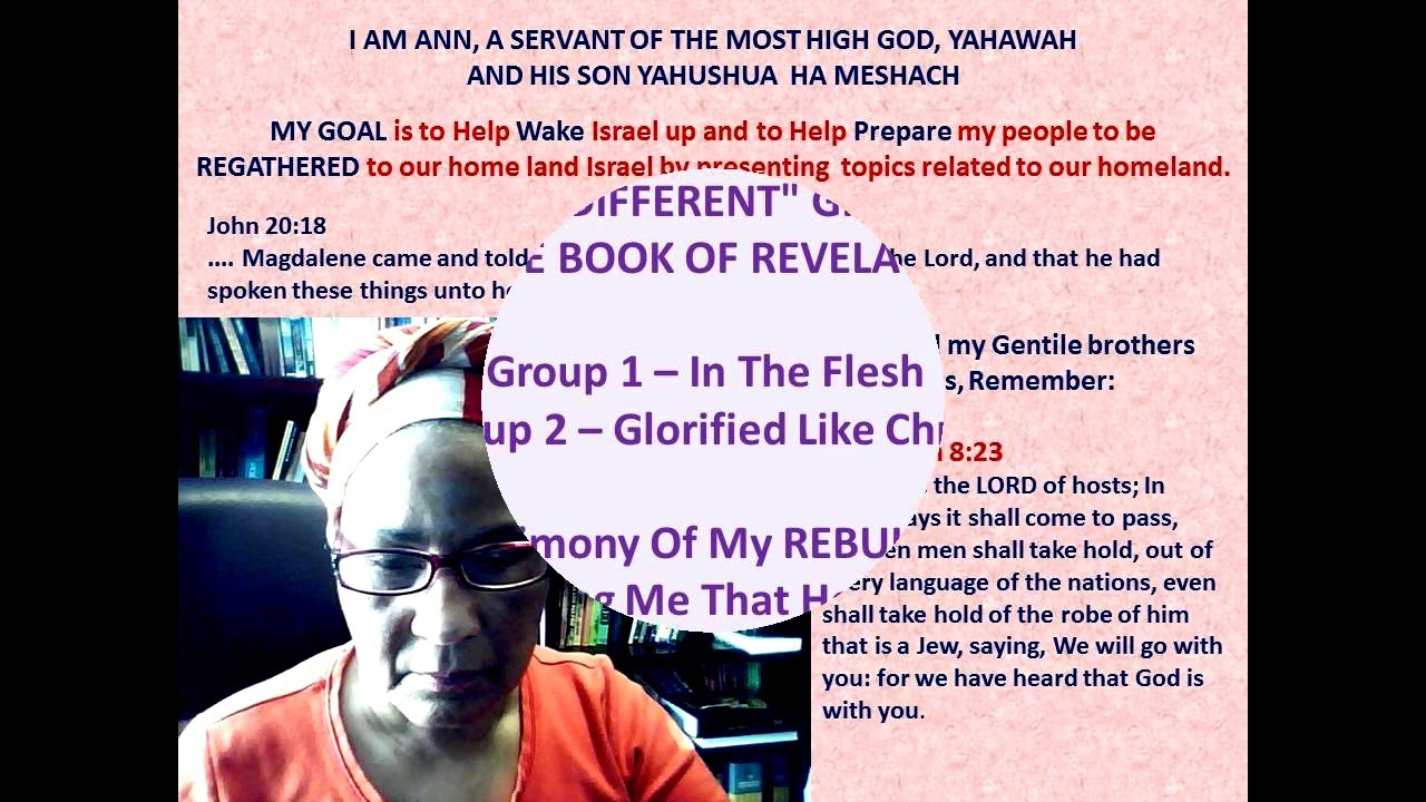 Who are the 144000 In the Book of Revelation?
