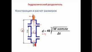 видео Гидрострелка отопления принцип работы назначение и расчеты