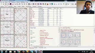 Как построить гороскоп в Ведической астрологии