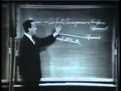 Feynman on Scientific Method.