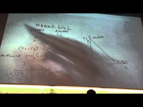 Intro to Portfolio management & Exchange Traded Derivative 07-10-2015 Part II