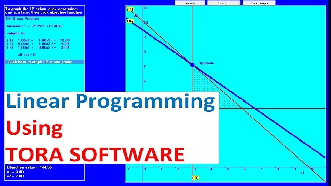 tora software for linear programming free download