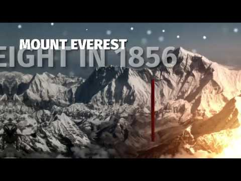 Mount Everest height called into question