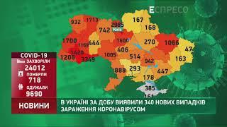 Коронавірус в Україні статистика за 1 червня
