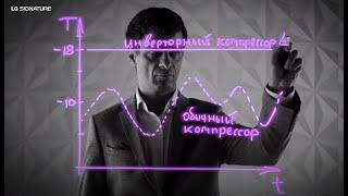 Съемка видеоролик LG SIGNATURE на прозрачной доске