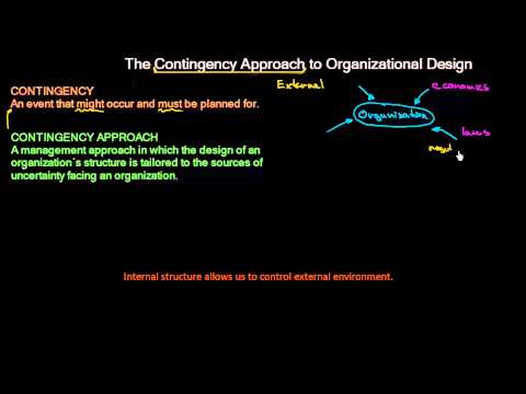 Contingency Approach to Organizational Design | Organizational Design | MeanThat