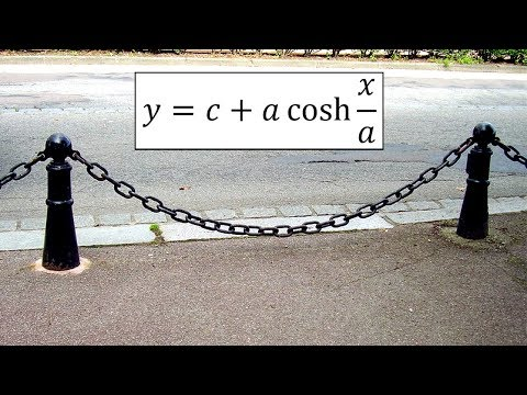 Hyperbolic Functions: Catenary: Formula and Proof