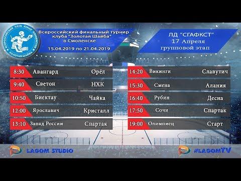 """17.04.19 """"Олимпиец"""" (Оренбургская область) - """"Старт"""" (Ялутуровск)"""