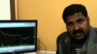 intraday chart of silver & 3 intraday strategy in mcx commodity/stcok market