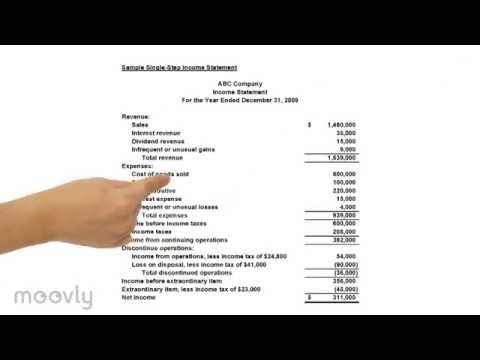 Income Statement Single Step vs Multiple Step - CPA FAR Review