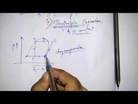 Vapour compression problem 1