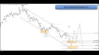 XAUUSD (Gold) Elliott Wave Analysis 3.25.2014