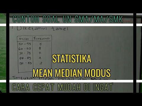 pembahasan-soal-ujian-nasional-sma-materi-statistika-||-mean,median,modus