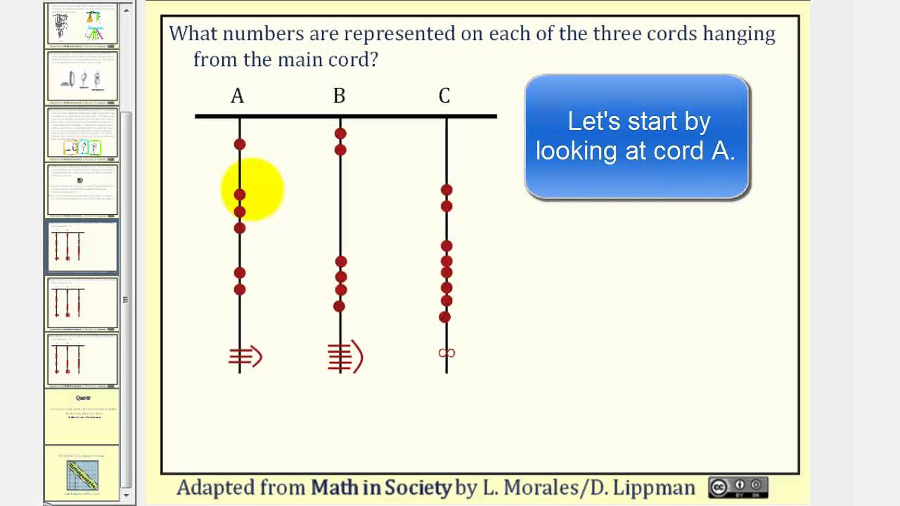 Early Counting Systems Lumen Learning Mathematics For The Liberal Arts