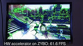 PetaLinux on Zynq PS with Real-Time Video Capture of Microsoft HD