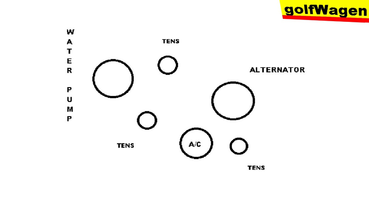 medium resolution of vw golf 5 serpentine belt diagram maybe