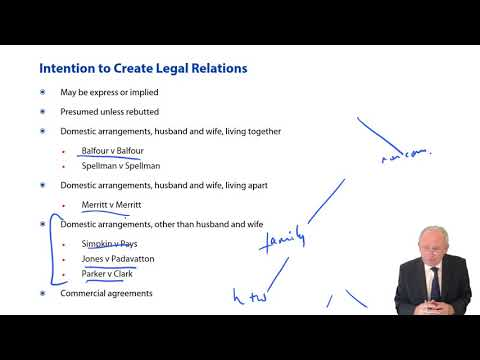 Intention to Create Legal Relations, Representations, Contractual Terms - Business Law