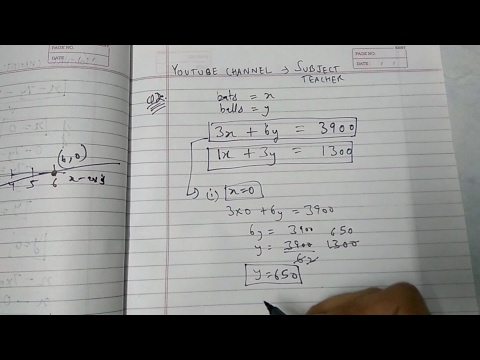 Chapter 3 exercise 3.1 pair of linear equations in two variables maths class 10 (N.C.E.R.T.)