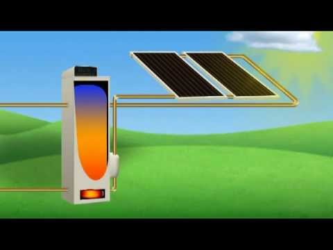 EcoSmart Gas Boosted Solar Hot Water
