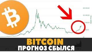 Биткоин - Когда я БУДУ ПРОДАВАТЬ монету | BTC/Ethereum/Litecoin Прогноз Май 2019
