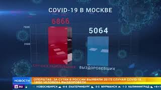 В Кремле объяснили, почему в регионах России не вводят локдаун