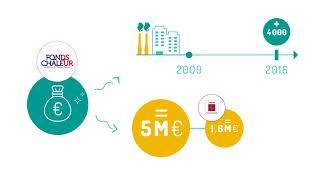 Industriels, investissez dans la performance énergétique