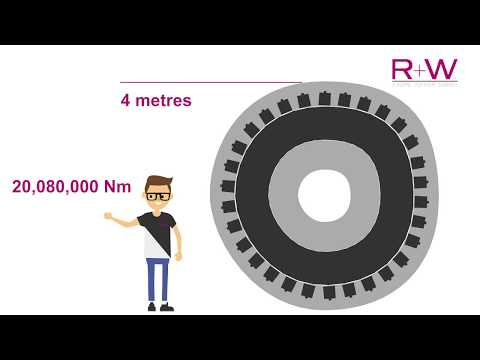 What exactly does a coupling do? (English speaker)